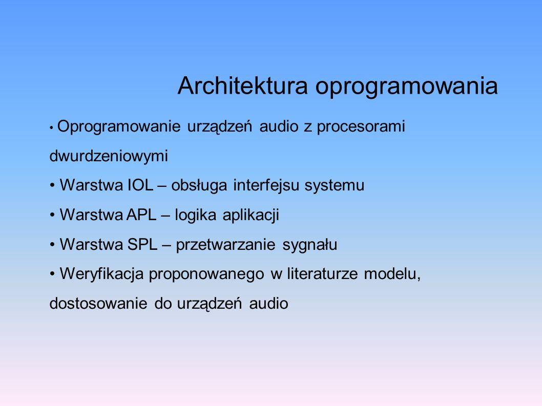 Architektura oprogramowania Oprogramowanie urządzeń audio z procesorami dwurdzeniowymi Warstwa IOL – obsługa interfejsu systemu Warstwa APL – logika a