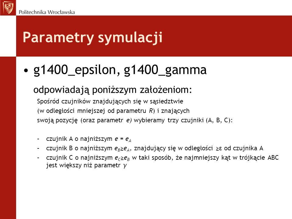 Parametry symulacji g1400_epsilon, g1400_gamma odpowiadają poniższym założeniom: Spośród czujników znajdujących się w sąsiedztwie (w odległości mniejs