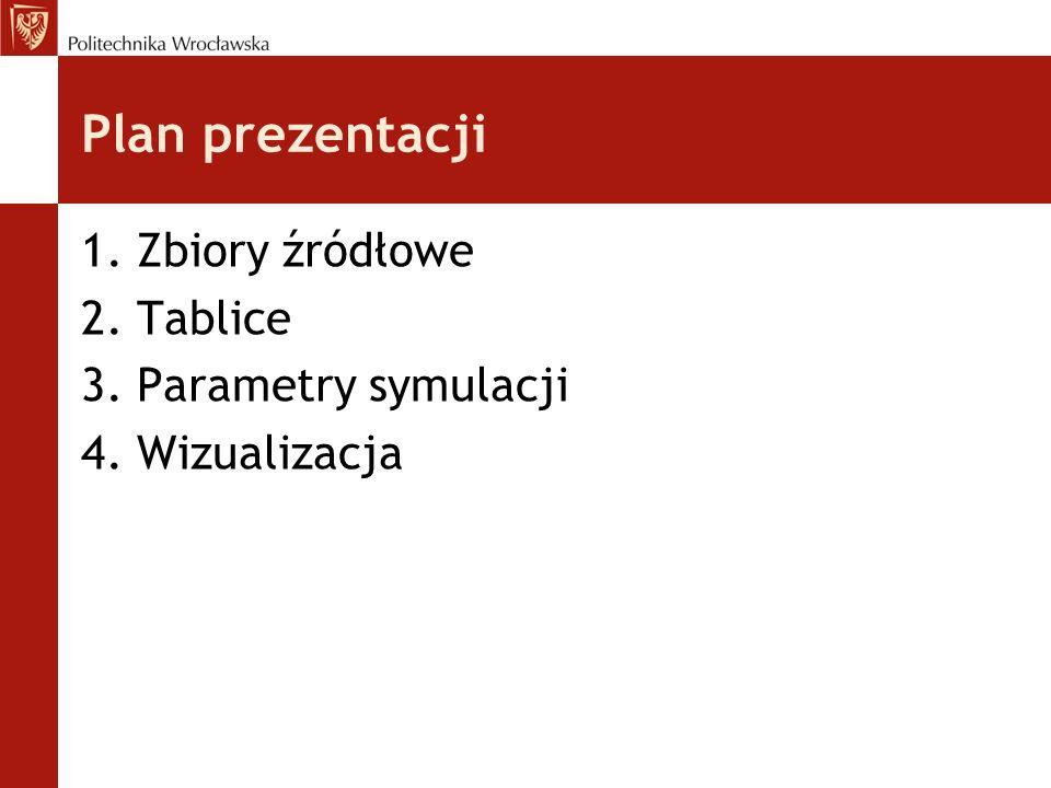 Plan prezentacji 1. Zbiory źródłowe 2. Tablice 3. Parametry symulacji 4. Wizualizacja