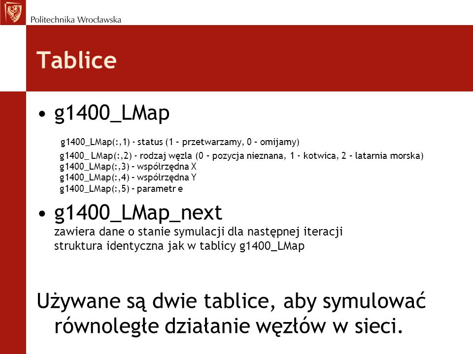 Tablice g1400_LMap g1400_LMap(:,1) - status (1 – przetwarzamy, 0 – omijamy) g1400_ LMap(:,2) - rodzaj węzla (0 – pozycja nieznana, 1 - kotwica, 2 – la