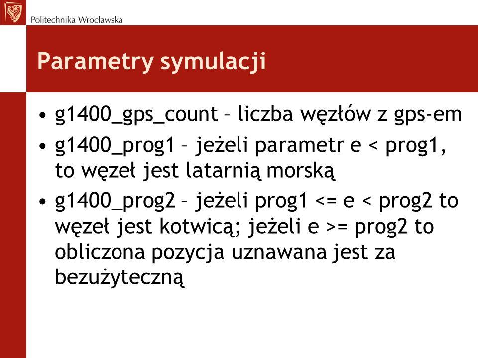 Parametry symulacji g1400_gps_count – liczba węzłów z gps-em g1400_prog1 – jeżeli parametr e < prog1, to węzeł jest latarnią morską g1400_prog2 – jeże