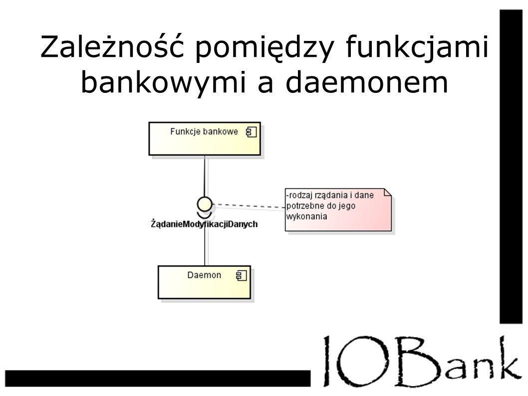 Zależność pomiędzy funkcjami bankowymi a daemonem