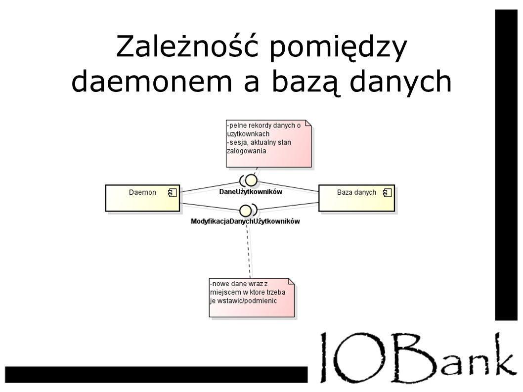 Zależność pomiędzy daemonem a bazą danych