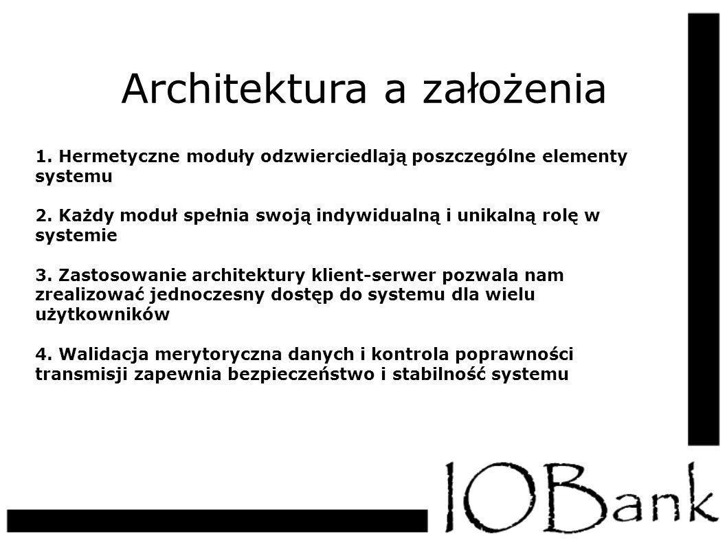 Architektura a założenia 1. Hermetyczne moduły odzwierciedlają poszczególne elementy systemu 2. Każdy moduł spełnia swoją indywidualną i unikalną rolę