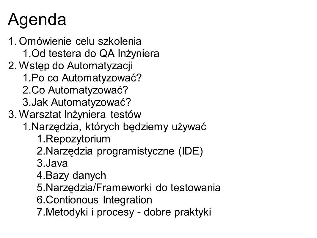 Agenda 1.Omówienie celu szkolenia 1.Od testera do QA Inżyniera 2.Wstęp do Automatyzacji 1.Po co Automatyzować? 2.Co Automatyzować? 3.Jak Automatyzować