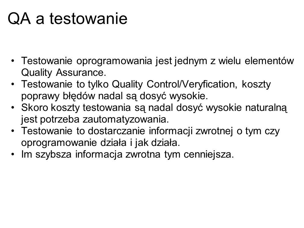 QA a testowanie Testowanie oprogramowania jest jednym z wielu elementów Quality Assurance. Testowanie to tylko Quality Control/Veryfication, koszty po