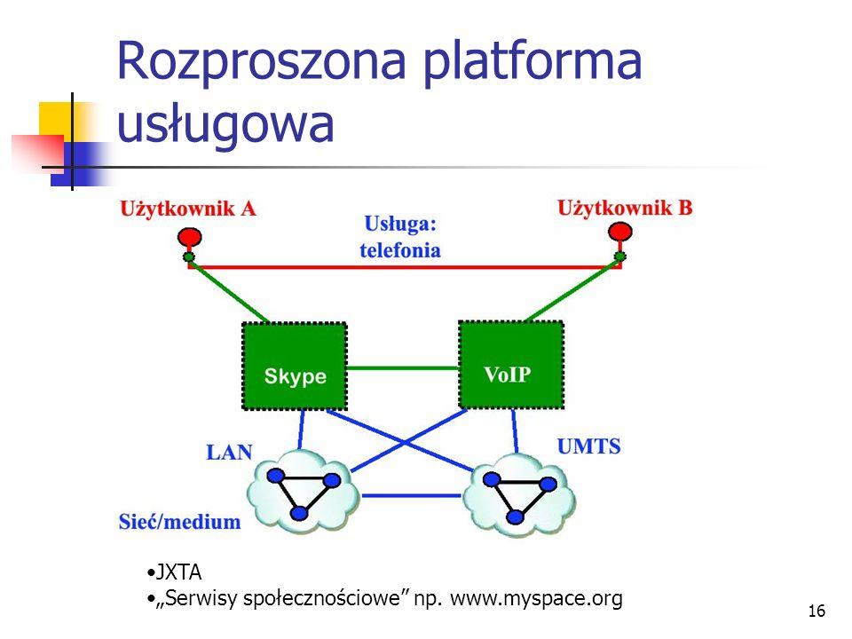 16 Rozproszona platforma usługowa JXTA Serwisy społecznościowe np. www.myspace.org