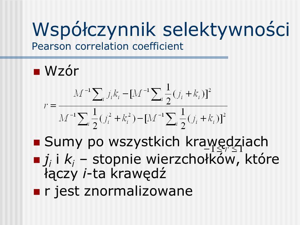 Współczynnik selektywności Pearson correlation coefficient Wzór Sumy po wszystkich krawędziach j i i k i – stopnie wierzchołków, które łączy i-ta kraw