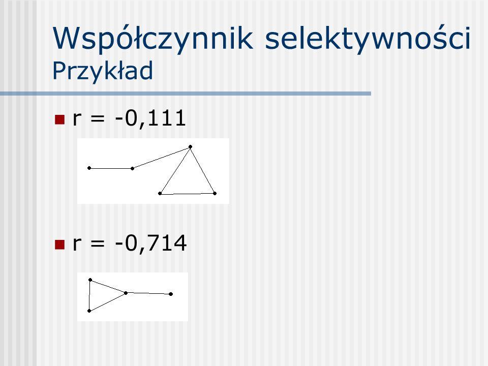 Współczynnik selektywności Przykład r = -0,111 r = -0,714