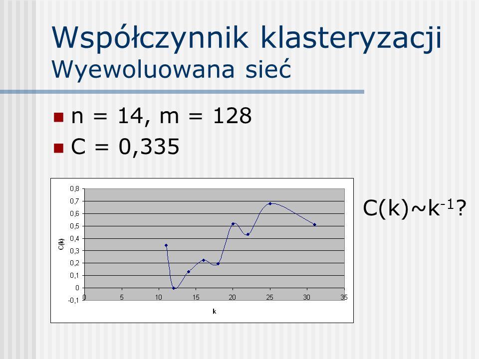 Współczynnik klasteryzacji Wyewoluowana sieć n = 14, m = 128 C = 0,335 C(k)~k -1 ?