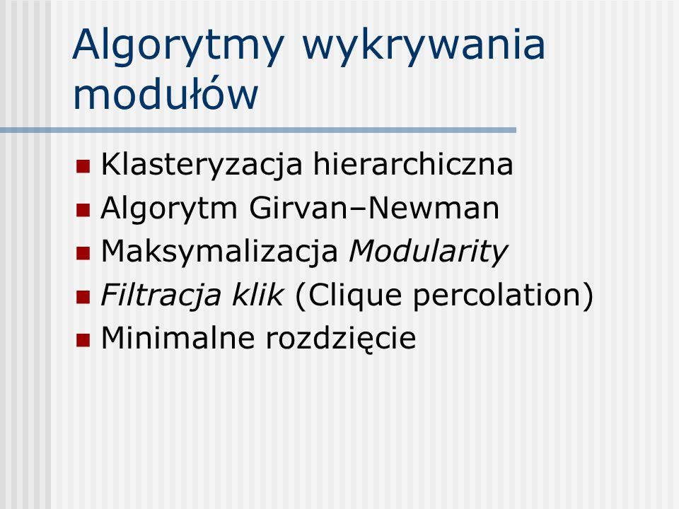 Algorytmy wykrywania modułów Klasteryzacja hierarchiczna Algorytm Girvan–Newman Maksymalizacja Modularity Filtracja klik (Clique percolation) Minimaln