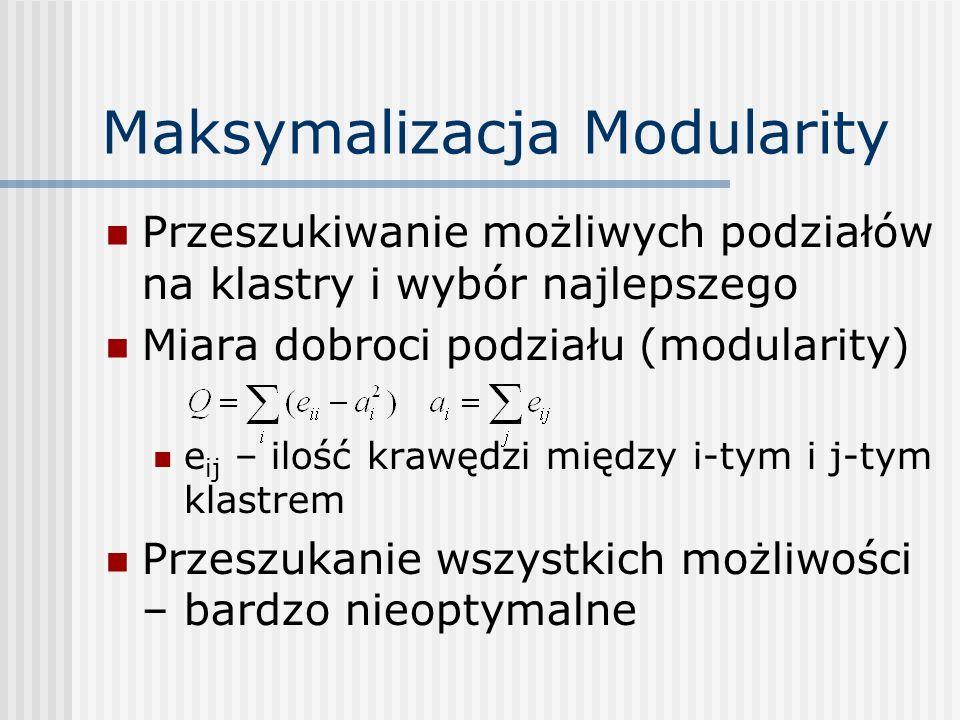 Maksymalizacja Modularity Przeszukiwanie możliwych podziałów na klastry i wybór najlepszego Miara dobroci podziału (modularity) e ij – ilość krawędzi