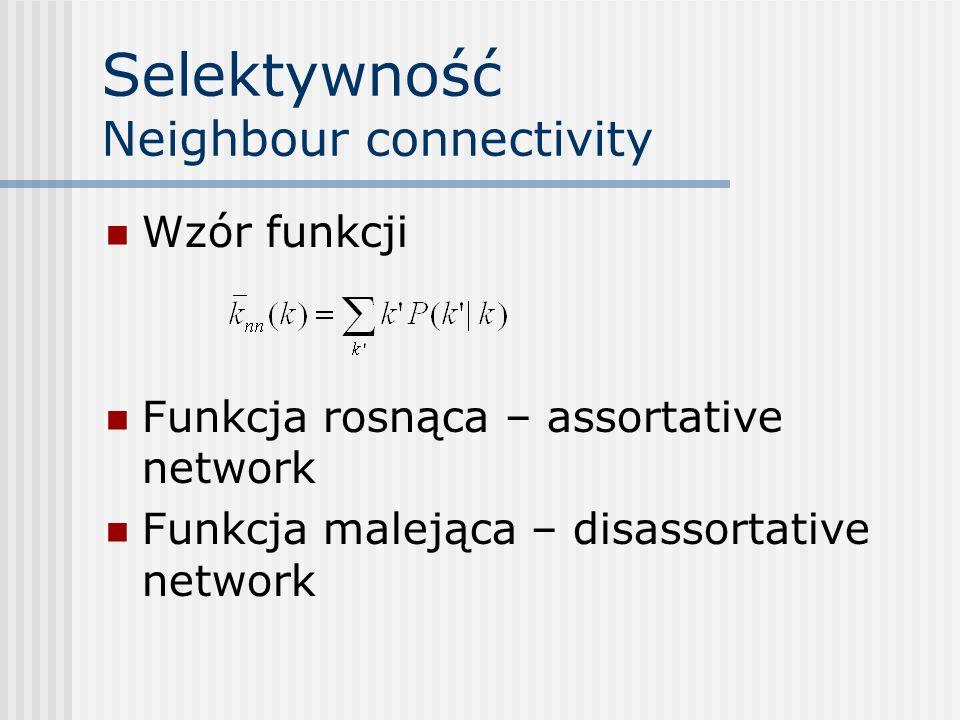 Współczynnik klasteryzacji Wyewoluowana sieć n = 48, m = 1028 C = 0,327 C(k)~k -1 ?