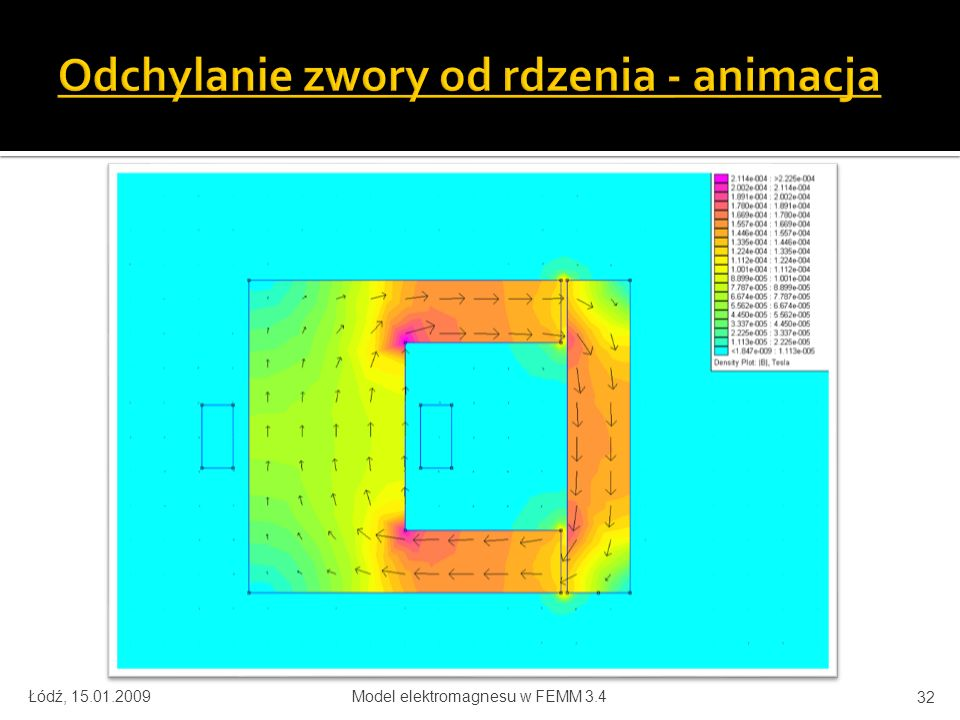 Łódź, 15.01.2009Model elektromagnesu w FEMM 3.4 32