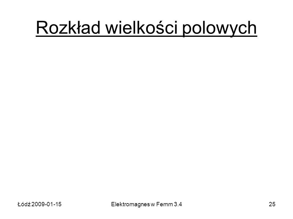Łódź 2009-01-15Elektromagnes w Femm 3.425 Rozkład wielkości polowych