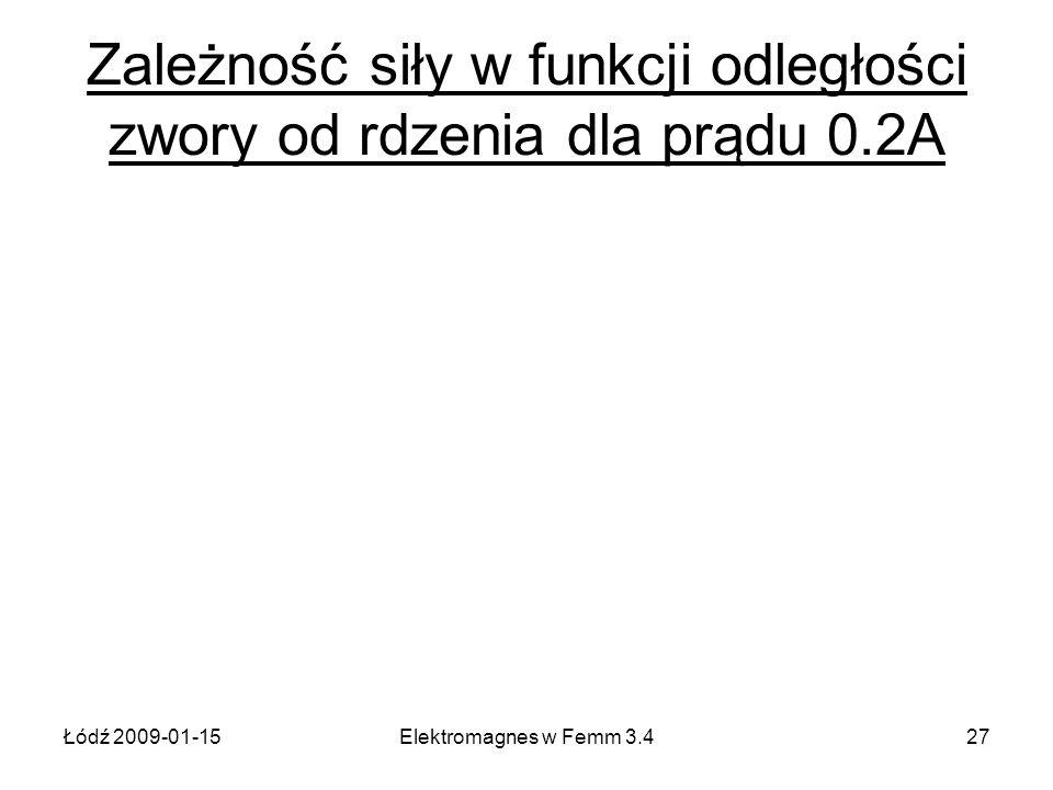 Łódź 2009-01-15Elektromagnes w Femm 3.427 Zależność siły w funkcji odległości zwory od rdzenia dla prądu 0.2A