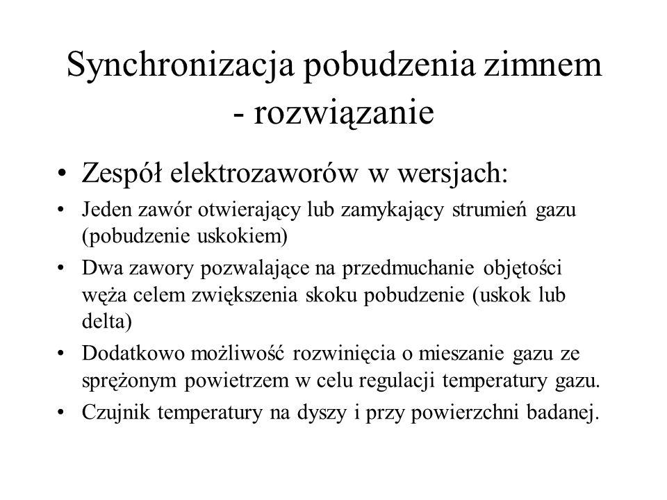 Synchronizacja pobudzenia zimnem - rozwiązanie Zespół elektrozaworów w wersjach: Jeden zawór otwierający lub zamykający strumień gazu (pobudzenie usko