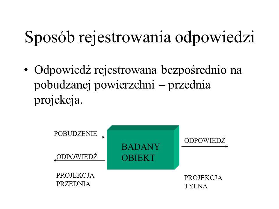 Sposób rejestrowania odpowiedzi Odpowiedź rejestrowana bezpośrednio na pobudzanej powierzchni – przednia projekcja. BADANY OBIEKT POBUDZENIE ODPOWIEDŹ