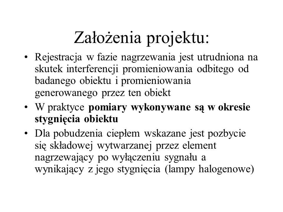 Założenia projektu: Rejestracja w fazie nagrzewania jest utrudniona na skutek interferencji promieniowania odbitego od badanego obiektu i promieniowan