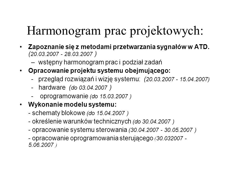 Harmonogram prac projektowych: Zapoznanie się z metodami przetwarzania sygnałów w ATD. ( 20.03.2007 - 28.03.2007 ) –wstępny harmonogram prac i podział