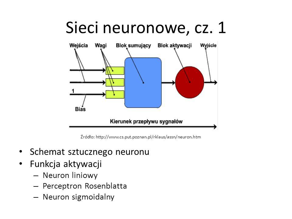 Sieci neuronowe, cz. 1 Schemat sztucznego neuronu Funkcja aktywacji – Neuron liniowy – Perceptron Rosenblatta – Neuron sigmoidalny Źródło: http://www.