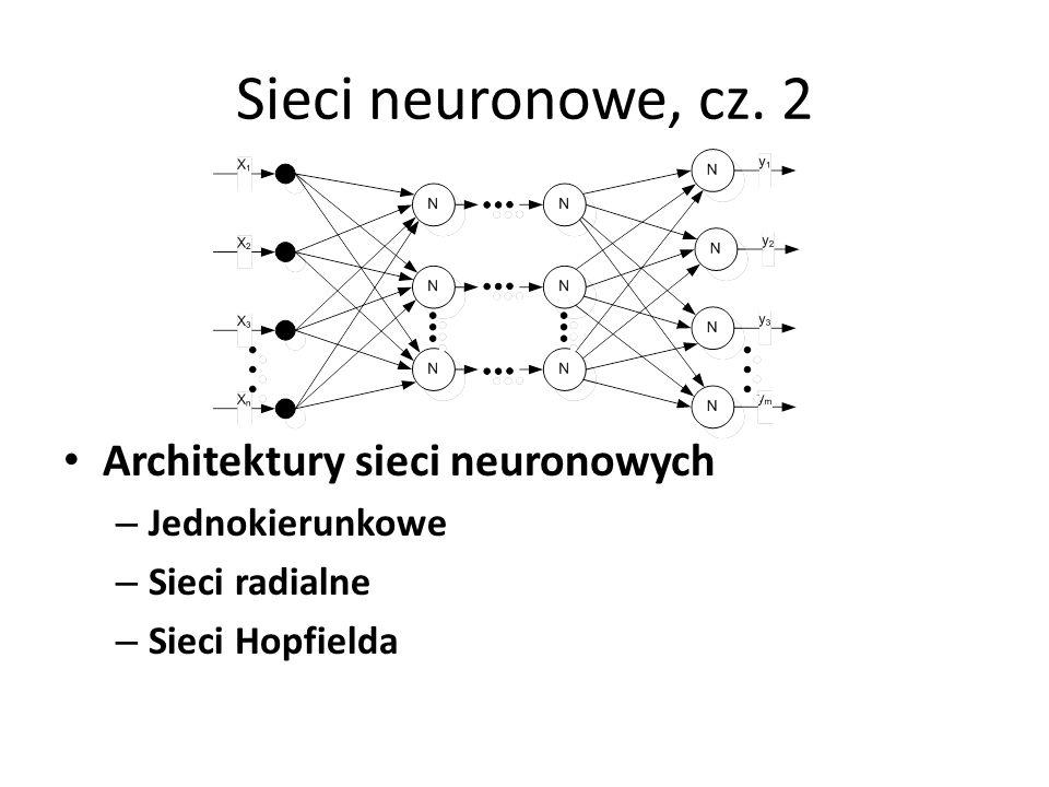Sieci neuronowe, cz. 2 Architektury sieci neuronowych – Jednokierunkowe – Sieci radialne – Sieci Hopfielda