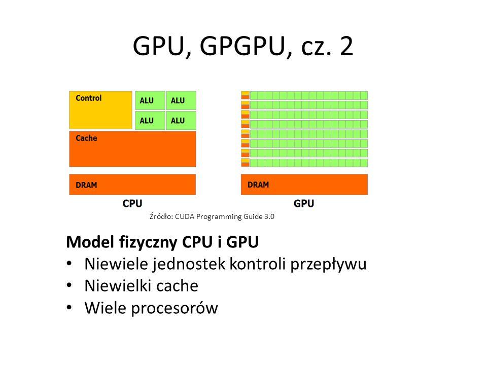 GPU, GPGPU, cz. 2 Model fizyczny CPU i GPU Niewiele jednostek kontroli przepływu Niewielki cache Wiele procesorów Źródło: CUDA Programming Guide 3.0