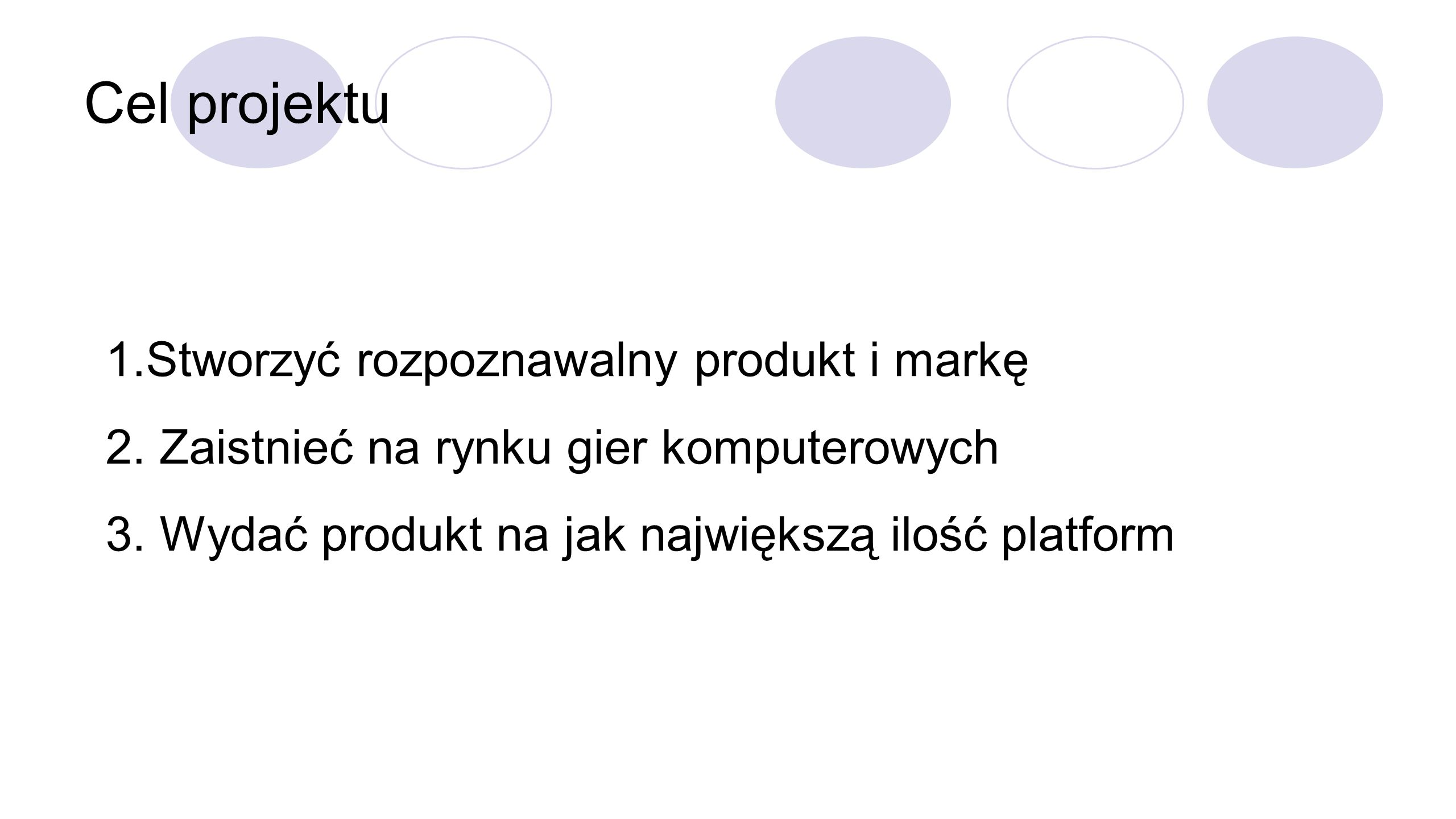 Cel projektu 1.Stworzyć rozpoznawalny produkt i markę 2.