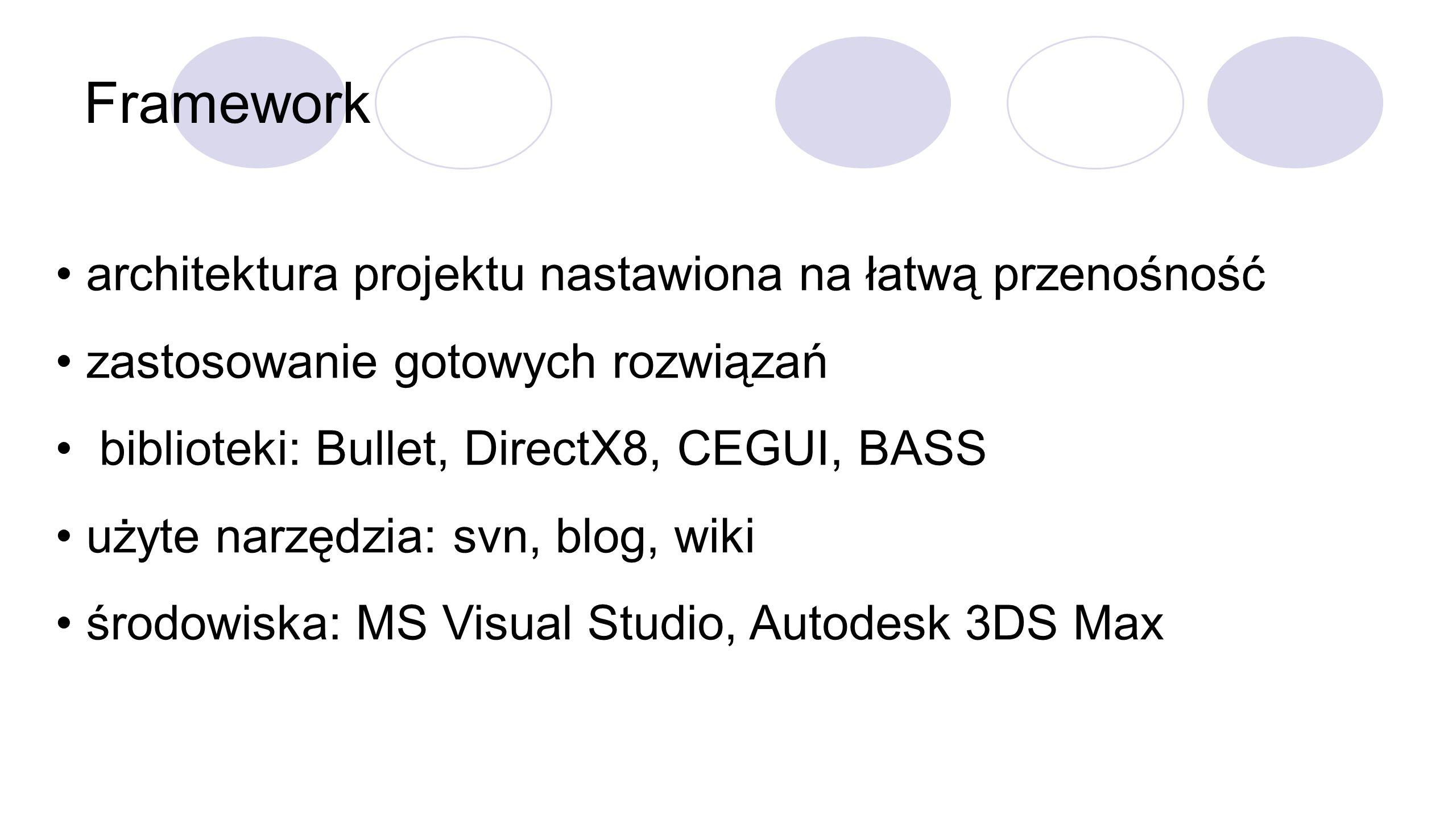 Framework architektura projektu nastawiona na łatwą przenośność zastosowanie gotowych rozwiązań biblioteki: Bullet, DirectX8, CEGUI, BASS użyte narzędzia: svn, blog, wiki środowiska: MS Visual Studio, Autodesk 3DS Max