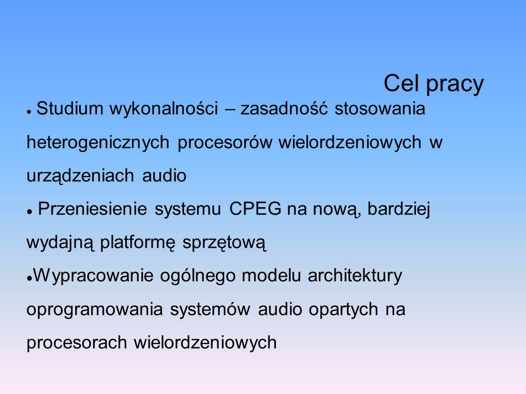 Dziedzina Architektury wieloprocesorowe – rozproszenie sprzętowe i programowe Systemy operacyjne ogólnego przeznaczenia oraz specjalizowane Czas rzeczywisty w przetwarzaniu, wielodostęp i responsywność w warstwie io