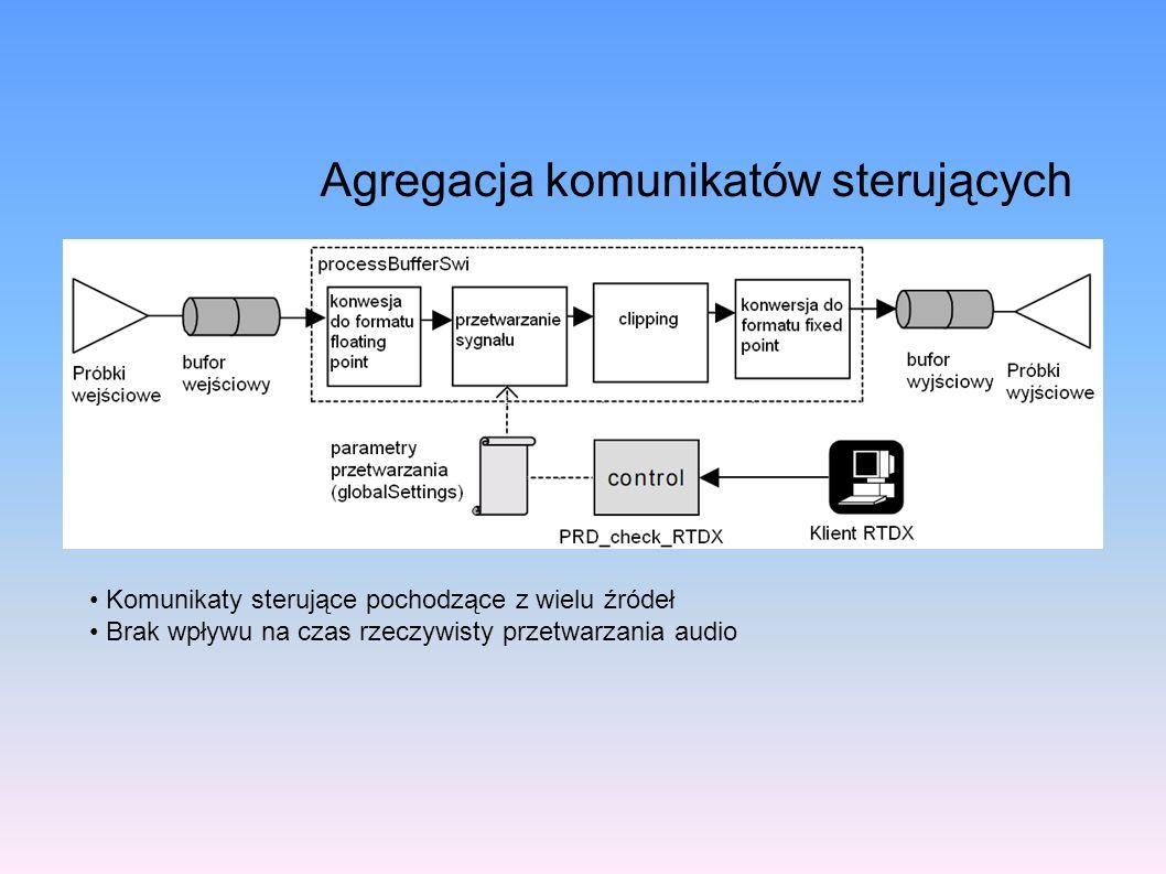 Agregacja komunikatów sterujących Komunikaty sterujące pochodzące z wielu źródeł Brak wpływu na czas rzeczywisty przetwarzania audio