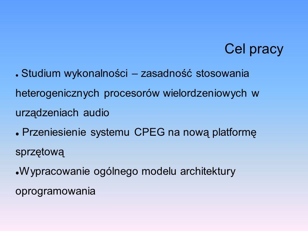 Podsumowanie Udana implementacja urządzenia audio na platformie wielordzeniowej Testy wydajnościowe wykazały zwiększoną wydajność w stosunku do poprzedniej wersji Wypracowany ogólny model architektury oprogramowania