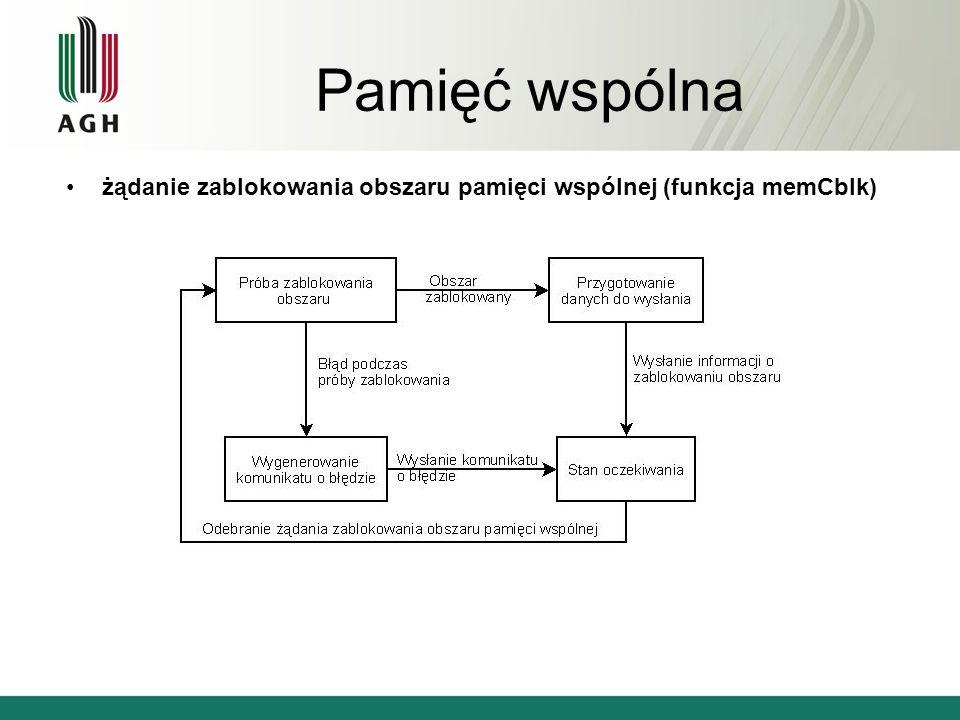 Pamięć wspólna żądanie odblokowania obszaru pamięci wspólnej (funkcja memCulk)