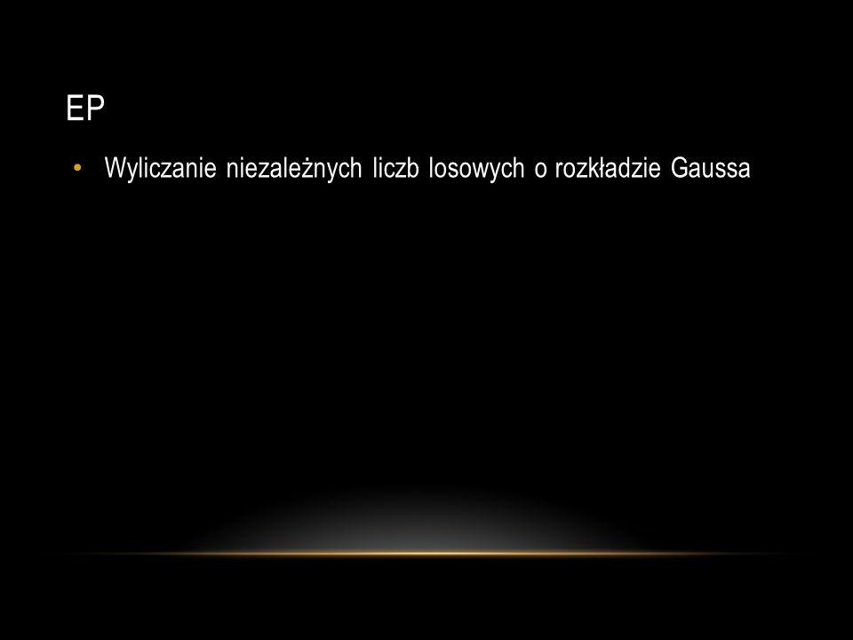 EP Wyliczanie niezależnych liczb losowych o rozkładzie Gaussa