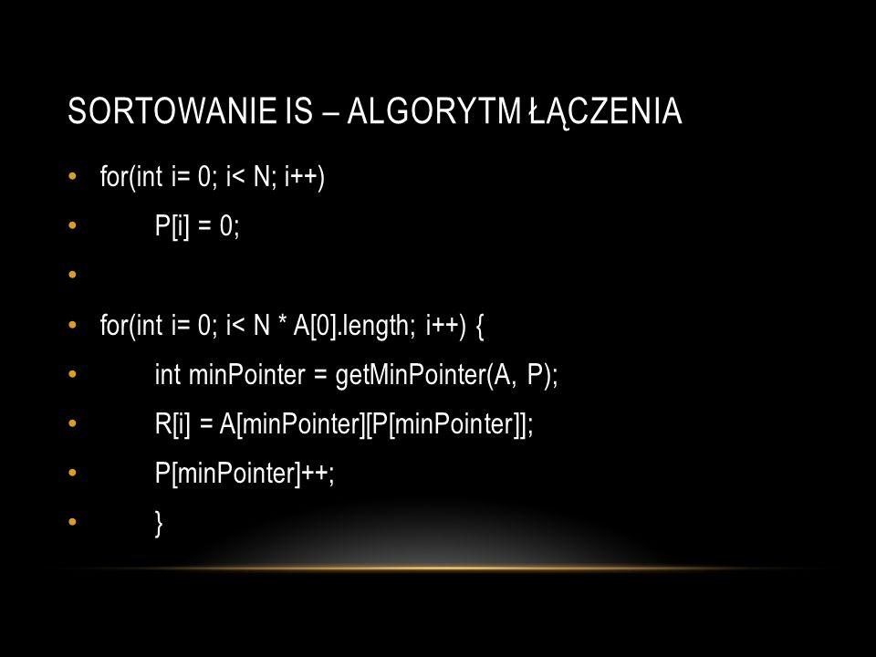 SORTOWANIE IS – ALGORYTM ŁĄCZENIA for(int i= 0; i< N; i++) P[i] = 0; for(int i= 0; i< N * A[0].length; i++) { int minPointer = getMinPointer(A, P); R[i] = A[minPointer][P[minPointer]]; P[minPointer]++; }