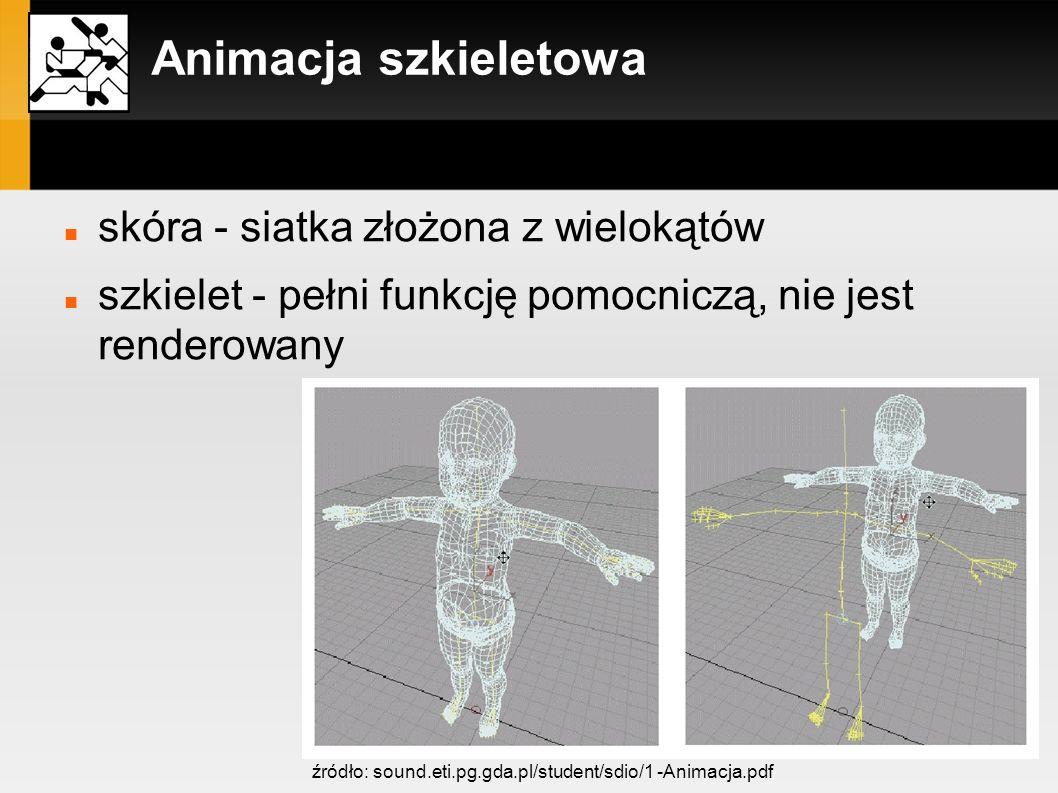 Animacja szkieletowa animowany model skóra - siatka złożona z wielokątów szkielet - pełni funkcję pomocniczą, nie jest renderowany źródło: sound.eti.p