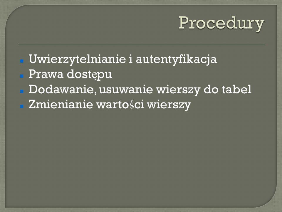 Uwierzytelnianie i autentyfikacja Prawa dost ę pu Dodawanie, usuwanie wierszy do tabel Zmienianie warto ś ci wierszy