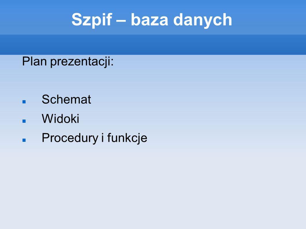 Szpif – baza danych Plan prezentacji: Schemat Widoki Procedury i funkcje