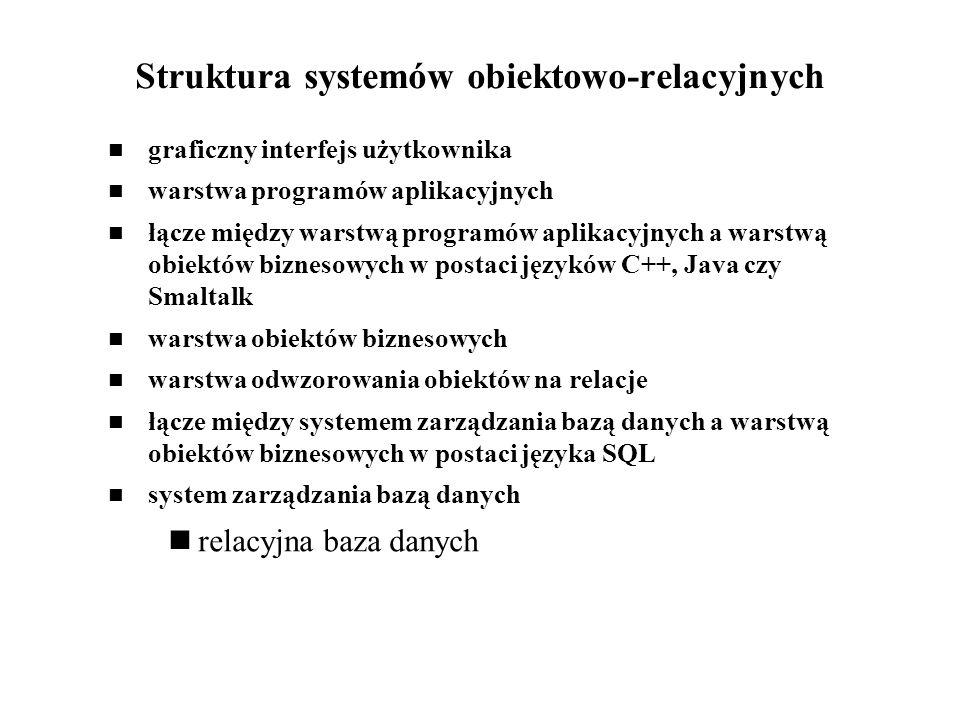 Struktura systemów obiektowo-relacyjnych graficzny interfejs użytkownika warstwa programów aplikacyjnych łącze między warstwą programów aplikacyjnych