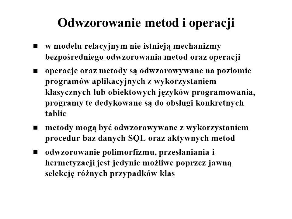 Odwzorowanie metod i operacji w modelu relacyjnym nie istnieją mechanizmy bezpośredniego odwzorowania metod oraz operacji operacje oraz metody są odwz