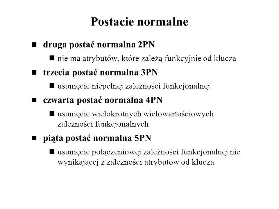 Postacie normalne druga postać normalna 2PN nie ma atrybutów, które zależą funkcyjnie od klucza trzecia postać normalna 3PN usunięcie niepełnej zależn
