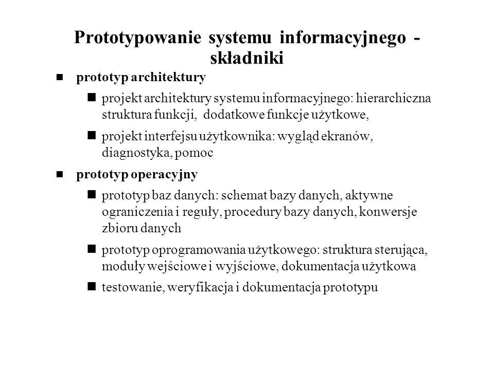 Prototypowanie systemu informacyjnego - składniki prototyp architektury projekt architektury systemu informacyjnego: hierarchiczna struktura funkcji,