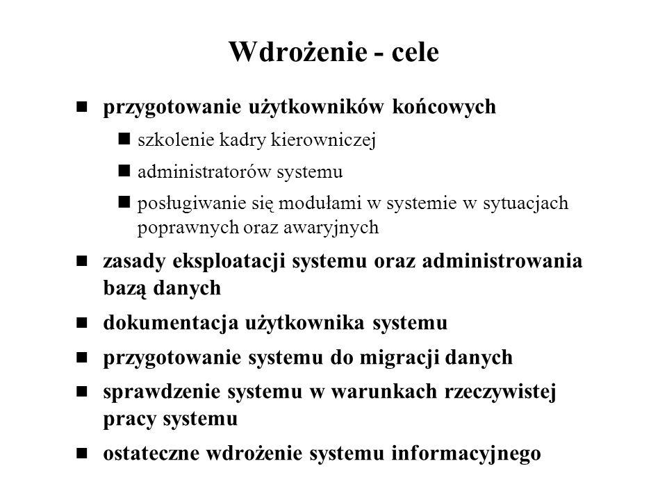 Wdrożenie - cele przygotowanie użytkowników końcowych szkolenie kadry kierowniczej administratorów systemu posługiwanie się modułami w systemie w sytu
