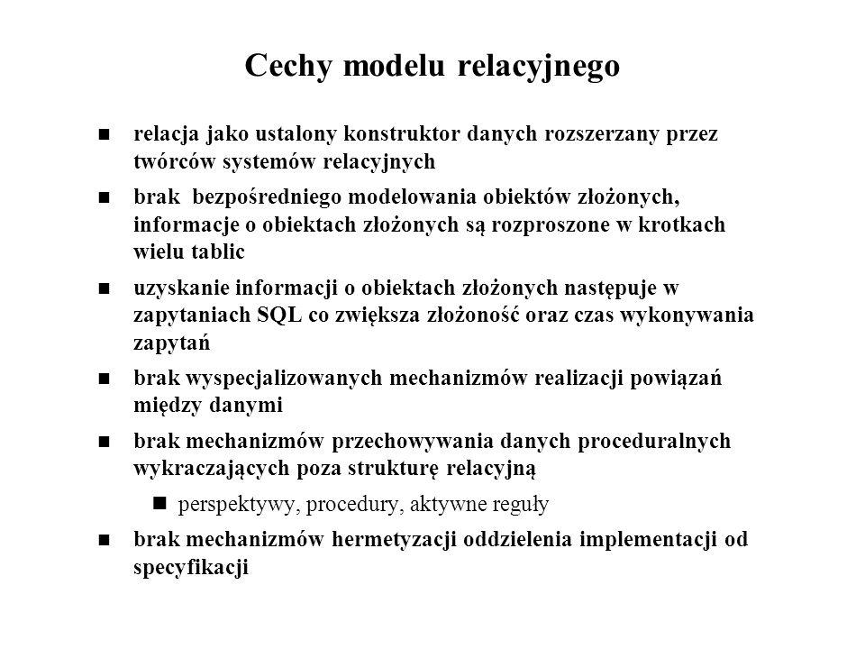 Cechy modelu relacyjnego relacja jako ustalony konstruktor danych rozszerzany przez twórców systemów relacyjnych brak bezpośredniego modelowania obiek
