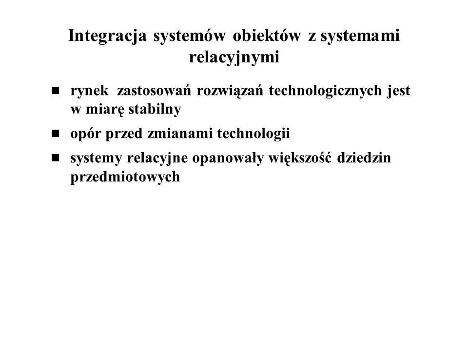 Integracja systemów obiektów z systemami relacyjnymi rynek zastosowań rozwiązań technologicznych jest w miarę stabilny opór przed zmianami technologii