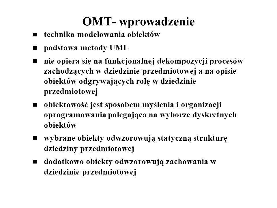 OMT- wprowadzenie technika modelowania obiektów podstawa metody UML nie opiera się na funkcjonalnej dekompozycji procesów zachodzących w dziedzinie przedmiotowej a na opisie obiektów odgrywających rolę w dziedzinie przedmiotowej obiektowość jest sposobem myślenia i organizacji oprogramowania polegająca na wyborze dyskretnych obiektów wybrane obiekty odwzorowują statyczną strukturę dziedziny przedmiotowej dodatkowo obiekty odwzorowują zachowania w dziedzinie przedmiotowej