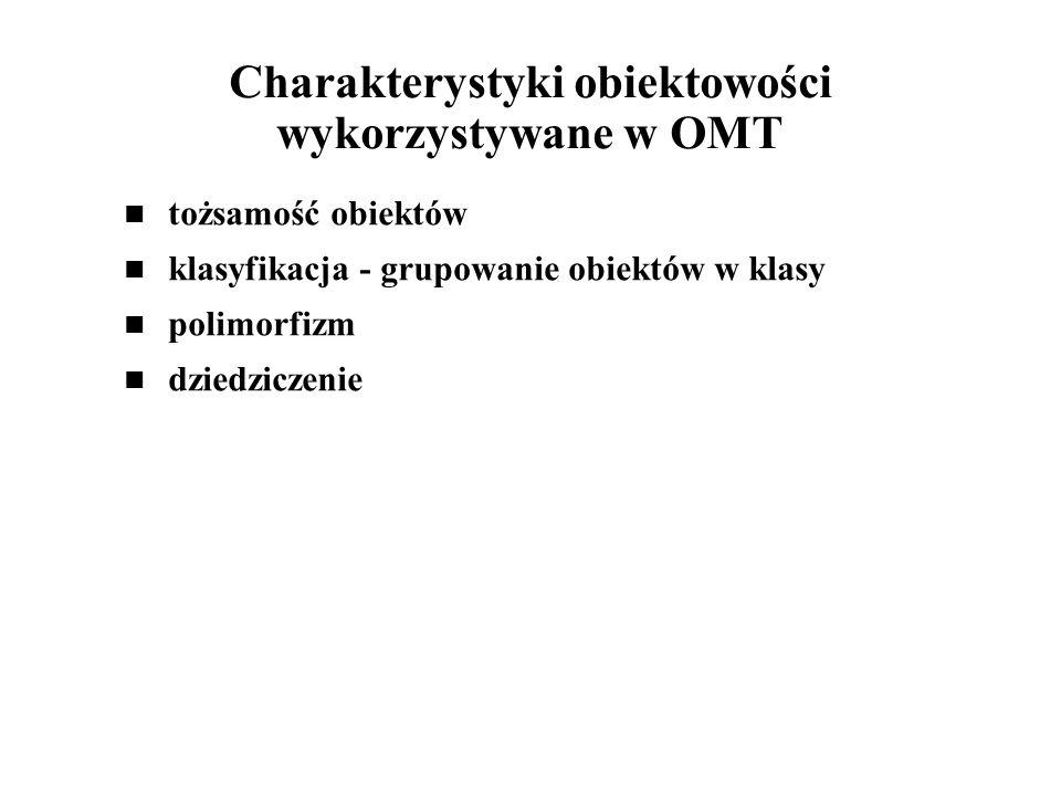 Charakterystyki obiektowości wykorzystywane w OMT tożsamość obiektów klasyfikacja - grupowanie obiektów w klasy polimorfizm dziedziczenie