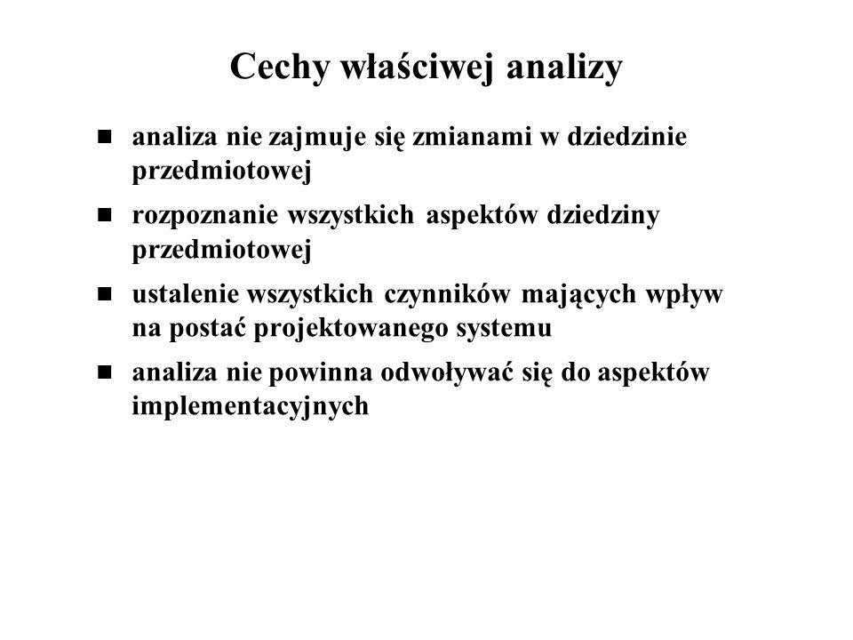 Cechy właściwej analizy analiza nie zajmuje się zmianami w dziedzinie przedmiotowej rozpoznanie wszystkich aspektów dziedziny przedmiotowej ustalenie wszystkich czynników mających wpływ na postać projektowanego systemu analiza nie powinna odwoływać się do aspektów implementacyjnych