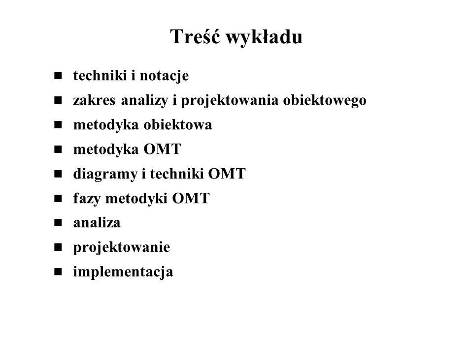 Treść wykładu techniki i notacje zakres analizy i projektowania obiektowego metodyka obiektowa metodyka OMT diagramy i techniki OMT fazy metodyki OMT analiza projektowanie implementacja