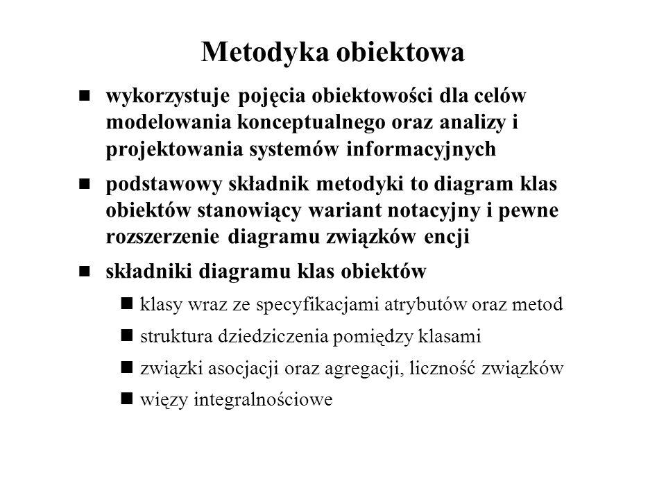 Metodyka obiektowa wykorzystuje pojęcia obiektowości dla celów modelowania konceptualnego oraz analizy i projektowania systemów informacyjnych podstaw